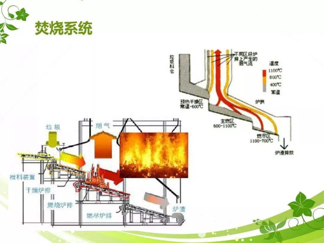四川工业垃圾处理难,成本高?中小企业适用的工业垃圾焚烧炉,快了解