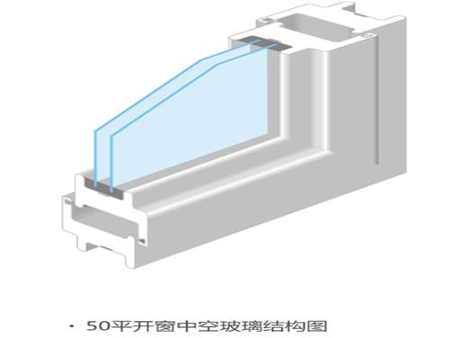 50平开窗中空玻璃结构图