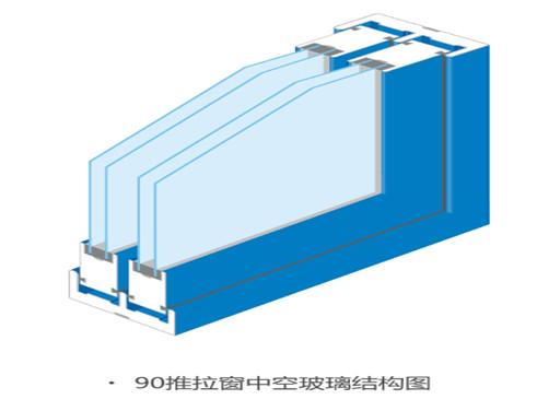 90推拉中空玻璃结构图