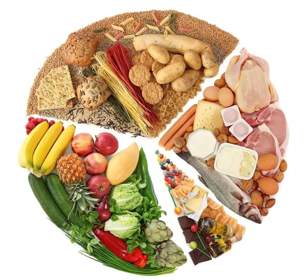 健康飲食知多少