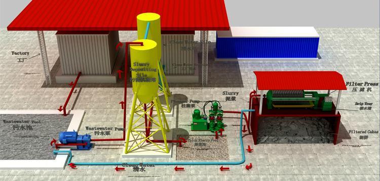 YB系列壓濾機專用泵