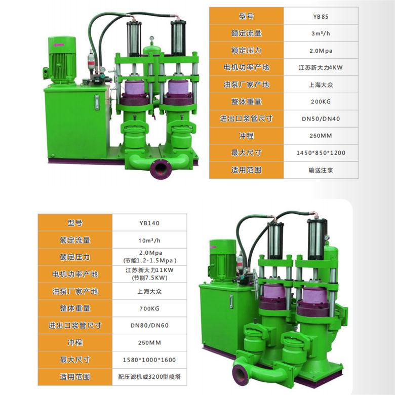 压滤机入料泵