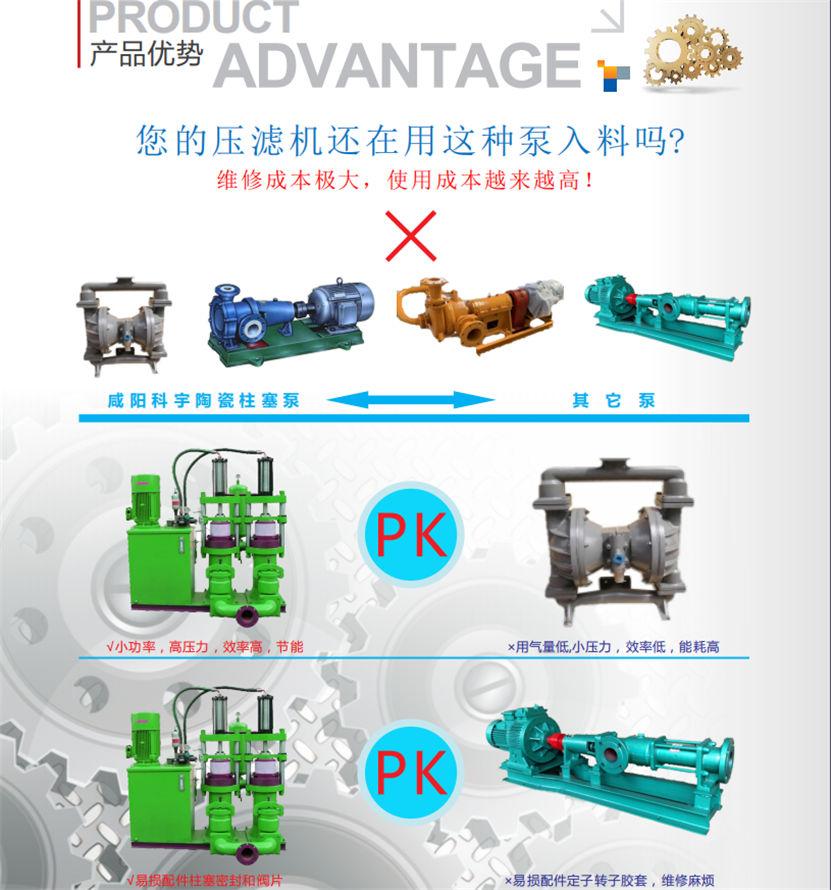 壓濾機專用泵