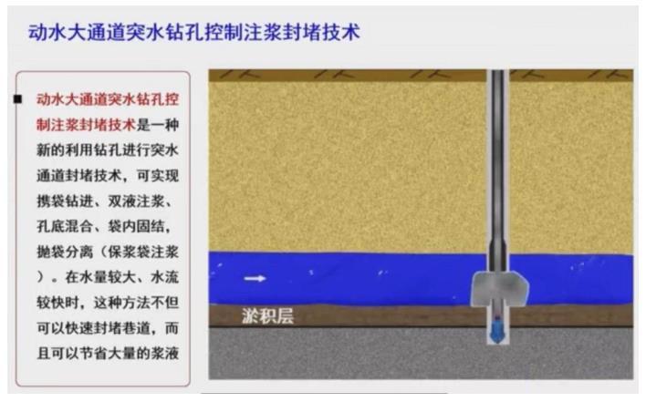 动水大通道突水钻孔控制注浆封堵技术