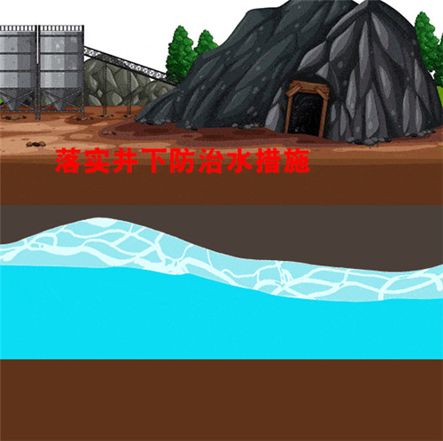 煤矿水害防治重点