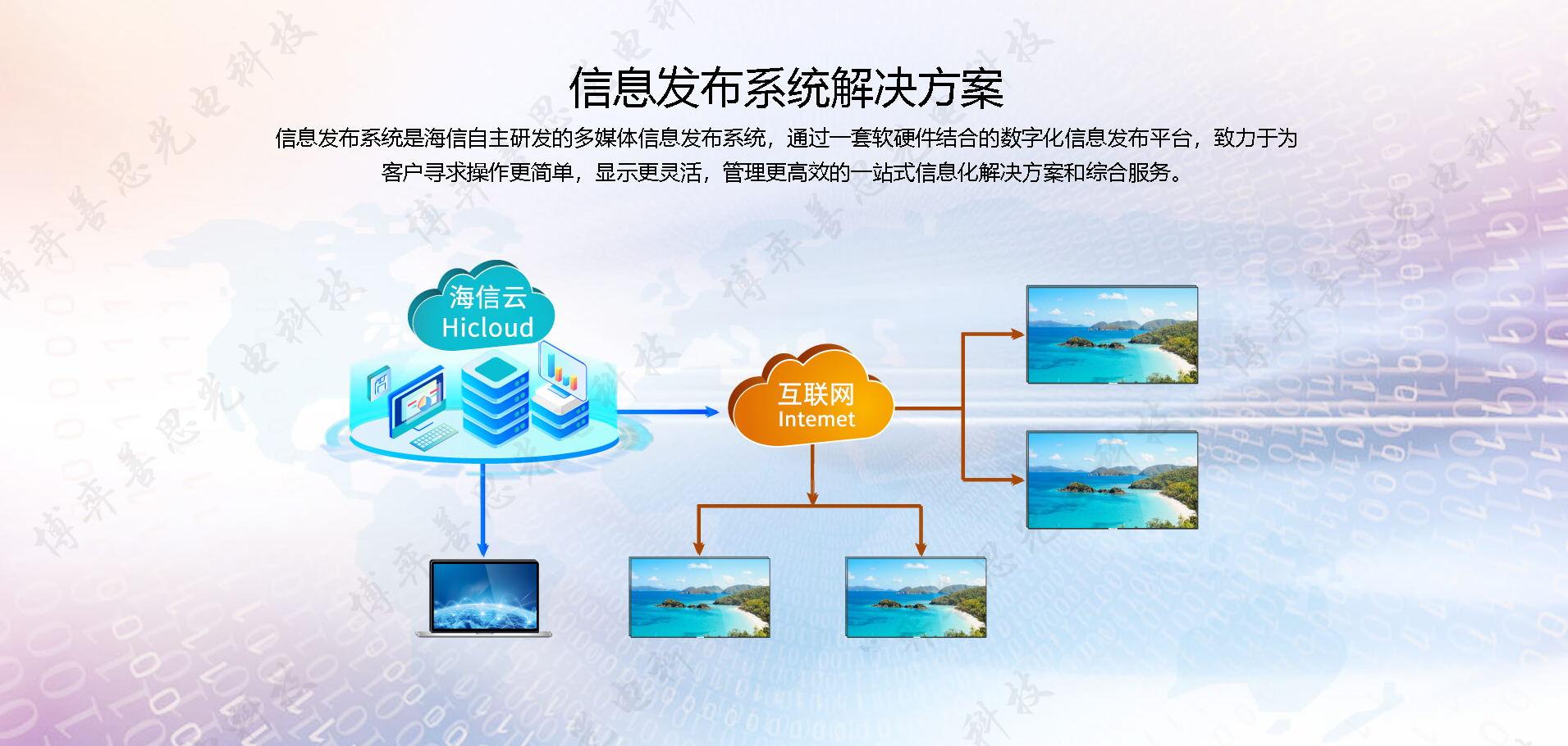 信息发布系统解决方案