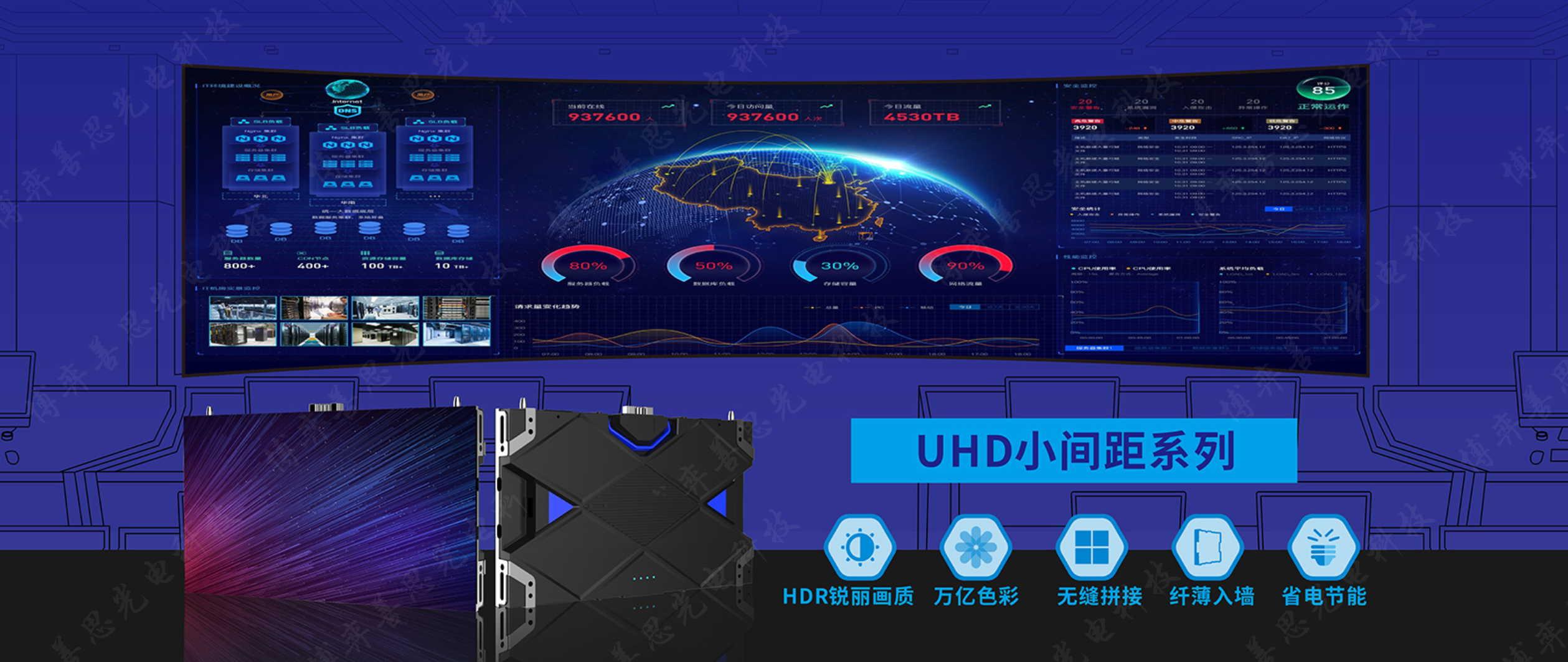 四川led显示屏厂家