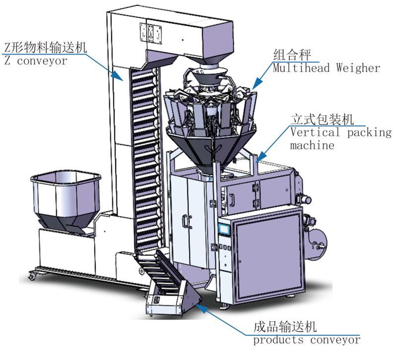 立式称重包装一体机系统