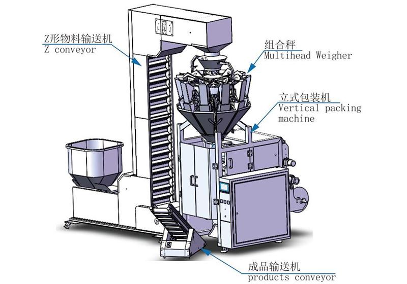 立式称重包装一体机系统 自动包装系统