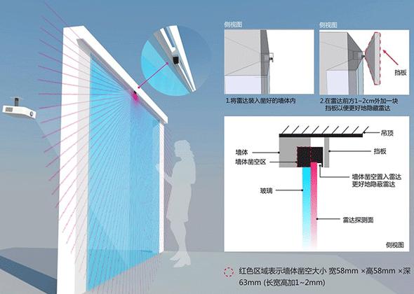 雷达互动投影系统的原理及优势