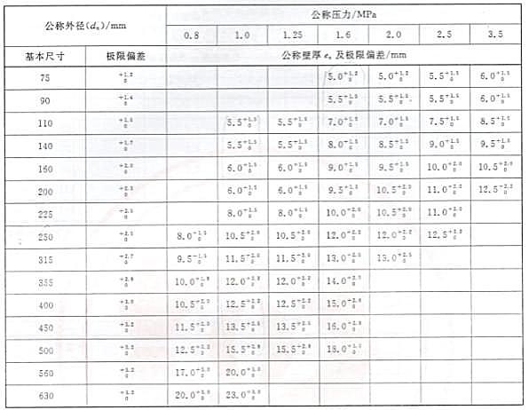 四川鋼絲網骨架管銷售