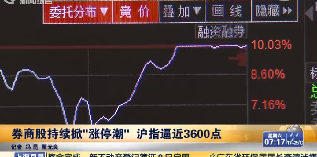 沪指涨1.77%创两个月.大单日涨幅 券商股掀涨停潮