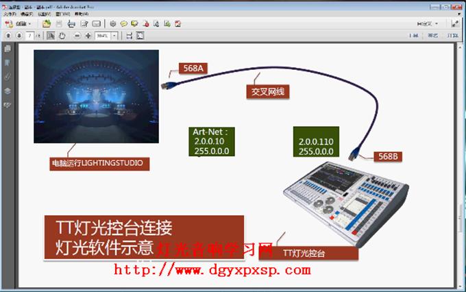 LightingStudio软件连接实体老虎控台操作视频分享