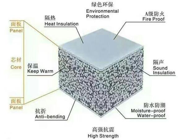 硅酸钙板面层轻质隔墙板特性