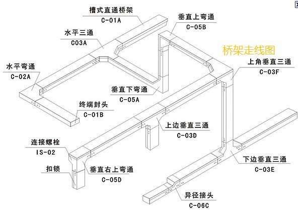 河南槽式电缆桥架价格