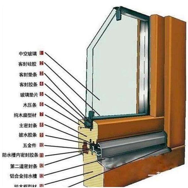成都断桥铝门窗安装技术有什么要求