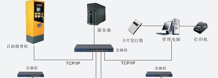 四川车位引导系统
