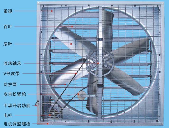 怎么使用四川负压通风机 负压通风机使用方法的详细介绍