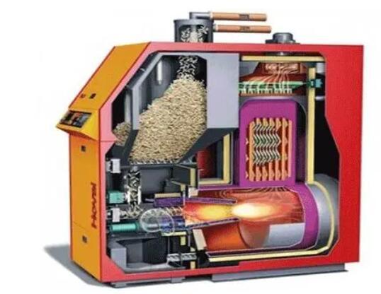 你知道生物质锅炉烟气怎么处理么?