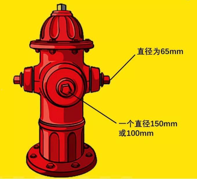 室外消火栓的4个基本设置要求,甘肃腾龙消防器材生产厂家分享!