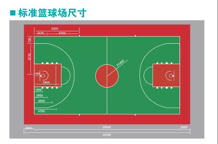 标准塑胶篮球场尺寸