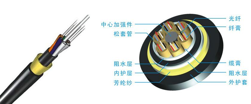 ADSS光缆施工时应该注意什么?