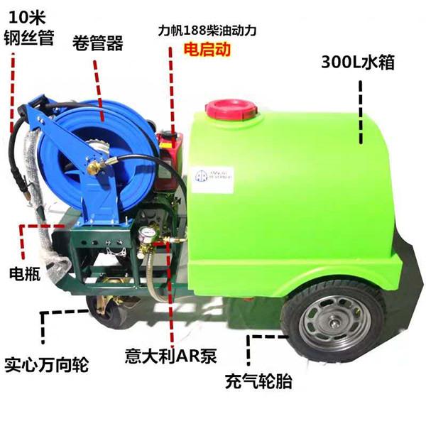 高压清洗车用途广泛,在工业行业中应用又有什么优势呢?