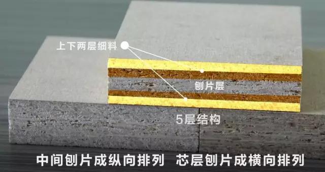 实木颗粒板、宁夏OSB板找千年舟