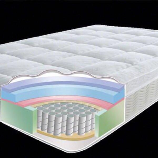 只有知道床垫结构,买床垫时才不会被忽悠