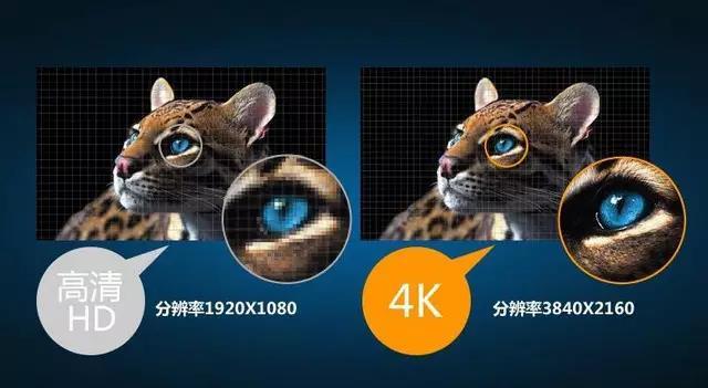 为何都在追求四川4K显示屏?到底厉害在哪里?