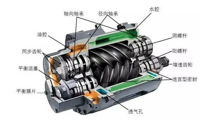 河南久德机电告诉你螺杆空压机的维修方法是什么