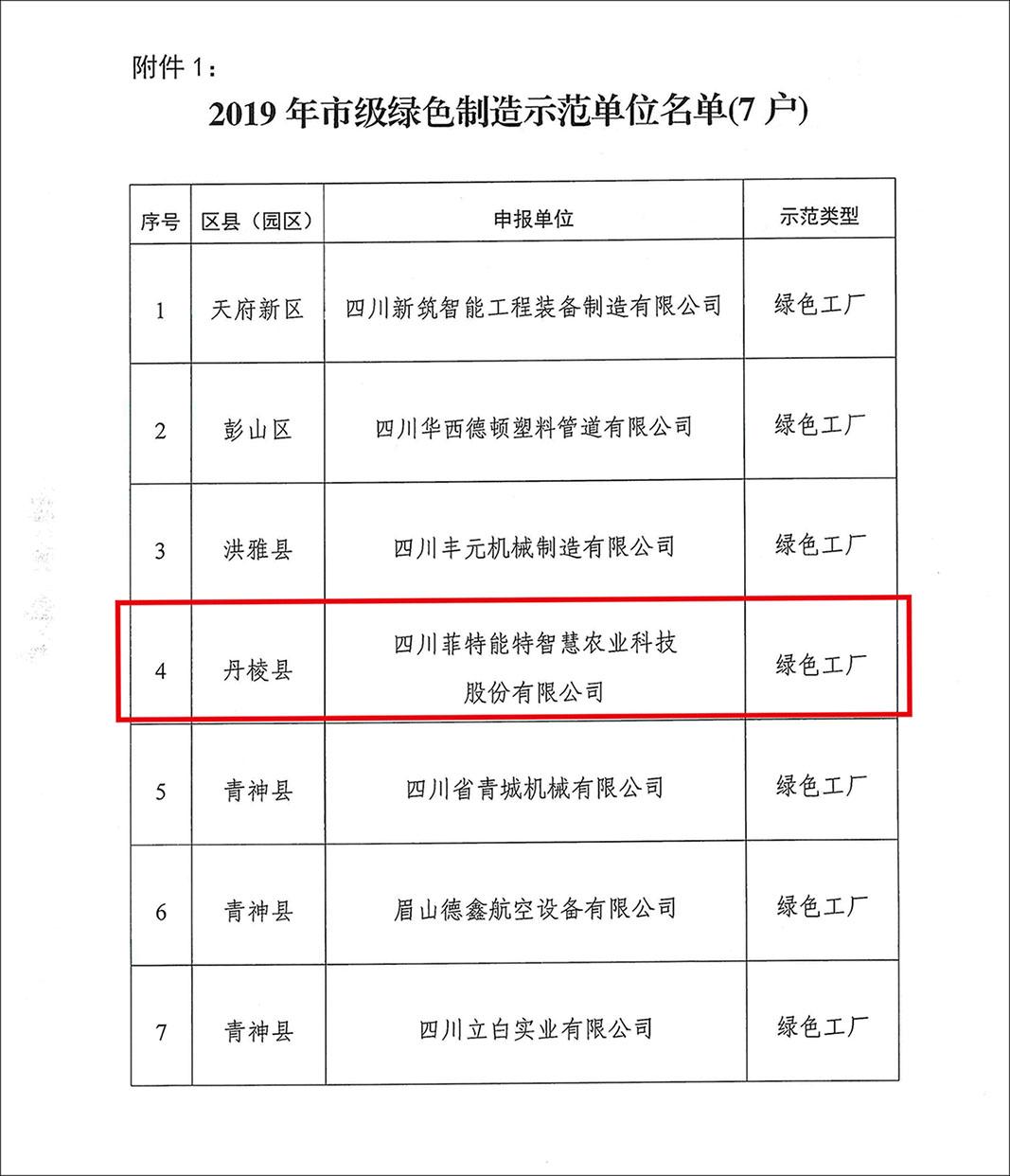 关于公布眉山市2019年绿色制造示范单位和智能制造示范单位名单的通知-3.jpg