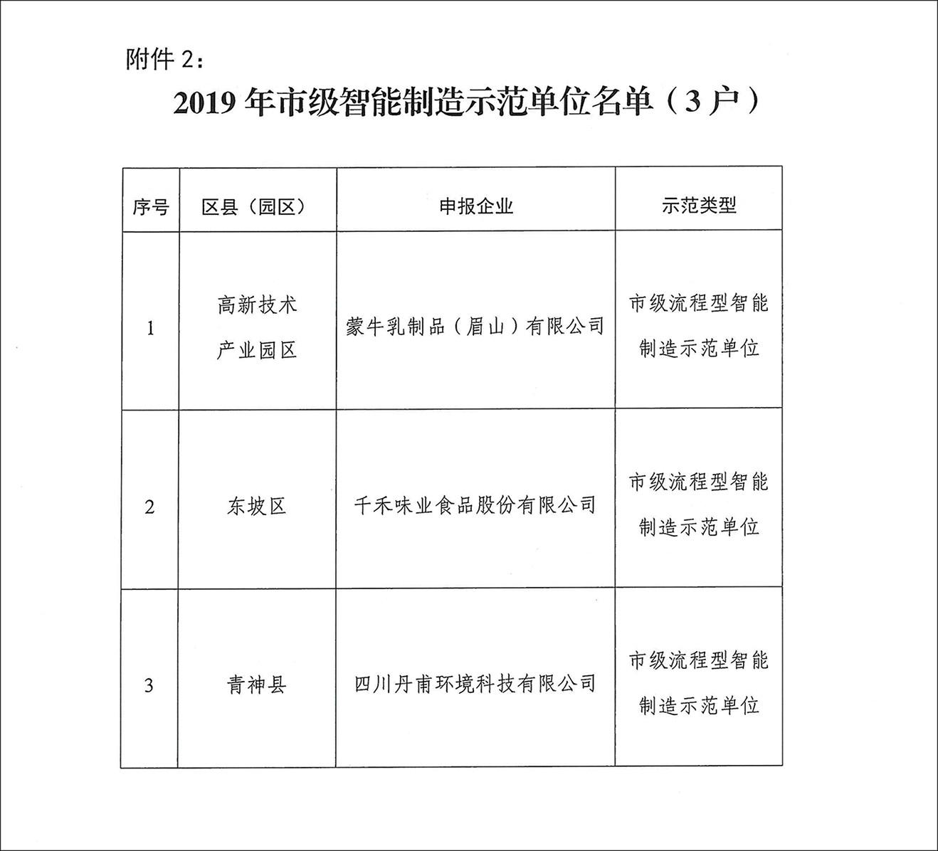 关于公布眉山市2019年绿色制造示范单位和智能制造示范单位名单的通知-4.jpg
