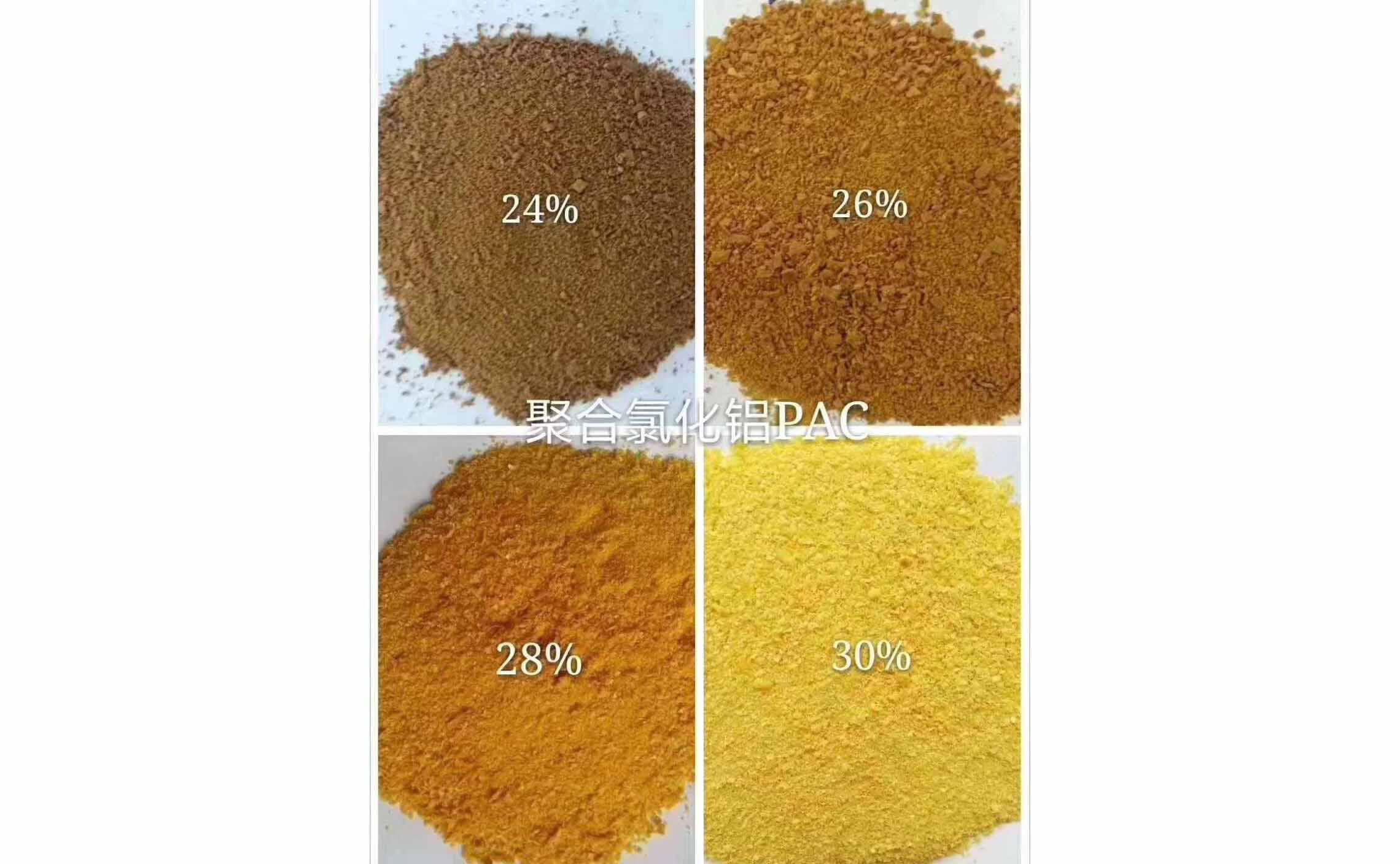这么多种聚合氯化铝的合成方法,总有一种适合你