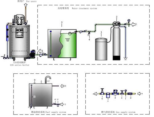 蒸汽发生器解剖图-百阳丰蒸汽发生器
