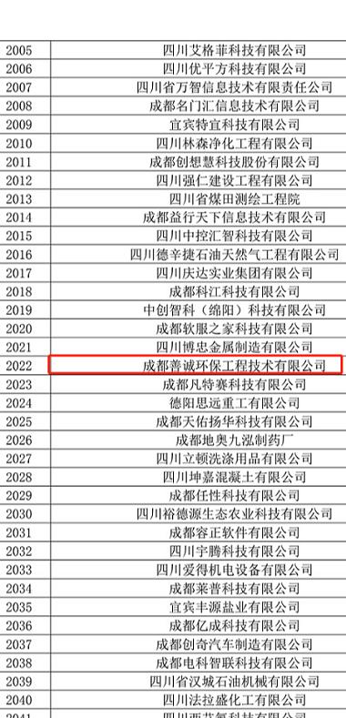 四川省第二批认定高新技术企业