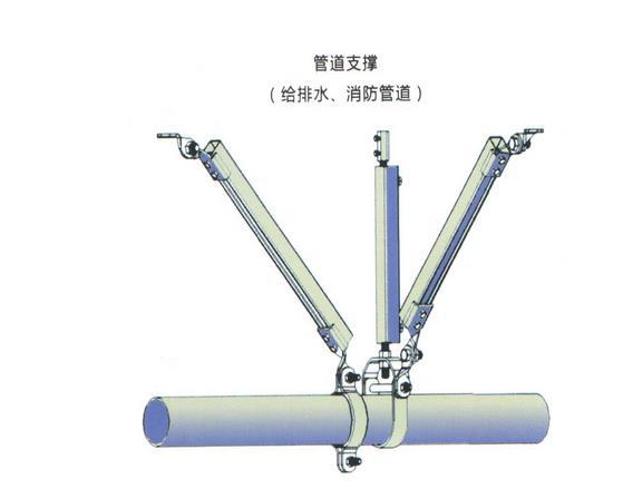 给水及消防专业抗震支吊架系统