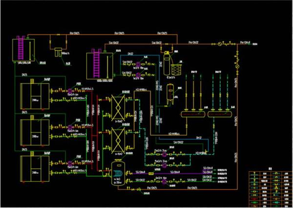 鄂尔多斯锅炉改造的系统图和布置图