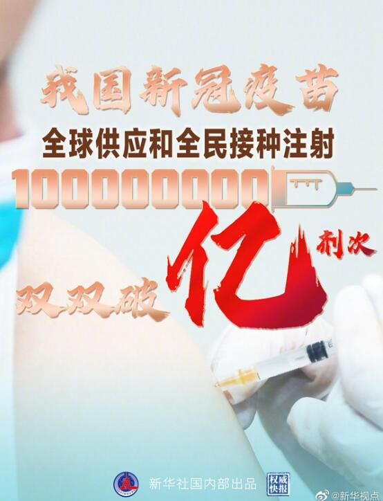 截至3月27日24时中国疫苗海内外接种双双破亿