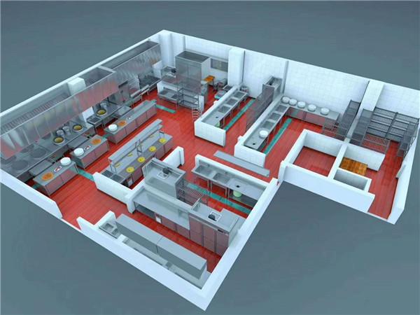 厨房设备设计方案