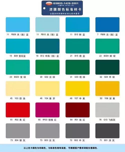 漆膜颜色标准样卡