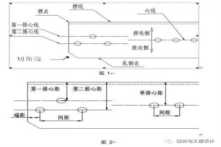 角钢塔塔图中常用概念介绍(一)