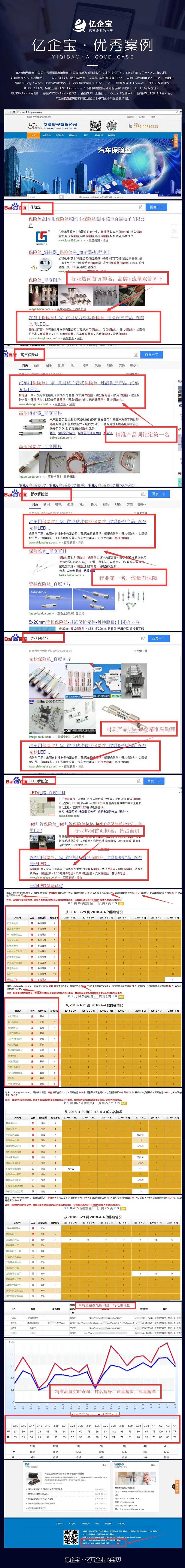 东莞网络推广
