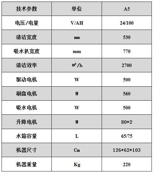 陝西洗地機生產