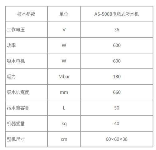 陝西吸水機生產