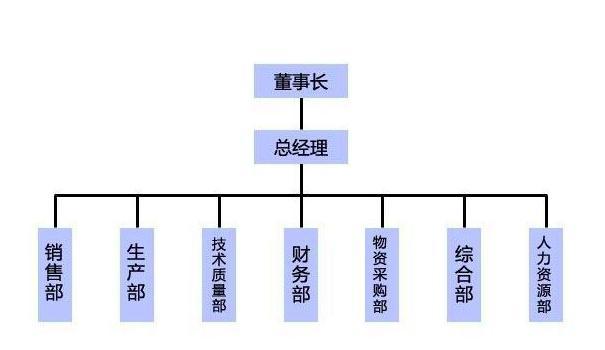 成都AG亚游集团石化有限公司
