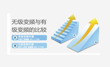 陝西家用中央空調EX-PRO係列