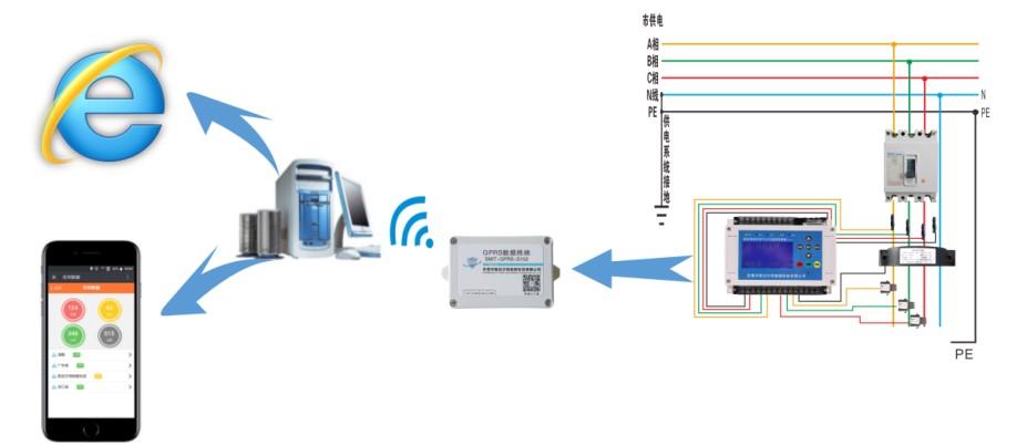 电气火灾智能运维管控系统有效地减少火灾发生的频率