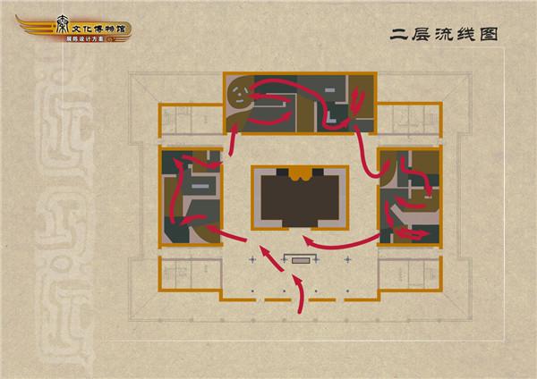 秦朝文化研究博物展館展廳